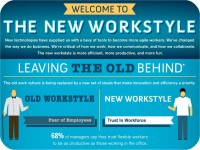 """Heading for Enterprise 2.0- The New Workstyle 